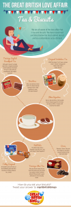 Infographic that looks at the best tea and biscuit combinations